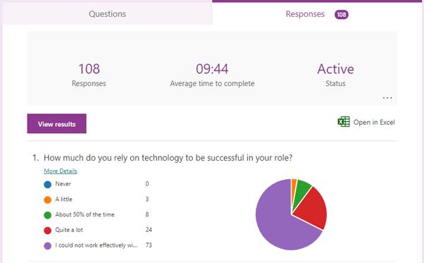 Screenshot of Microsoft Forms reporting